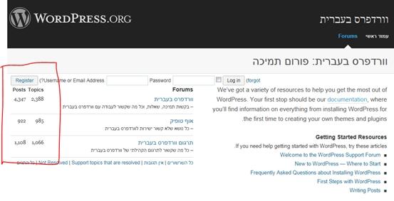 פורום תמיכה בעברית ובאנגלית ובחינם